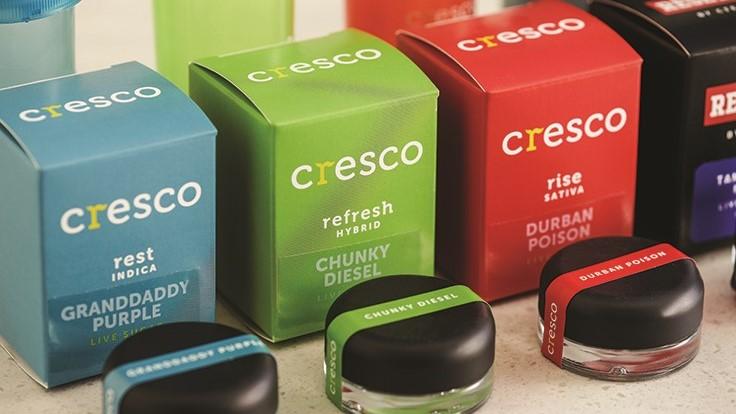 Cresco Labs Reports Fourth Quarter Results and Reveals Record Revenue
